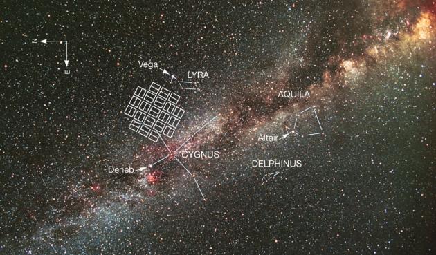 Kepler pole obserwacji