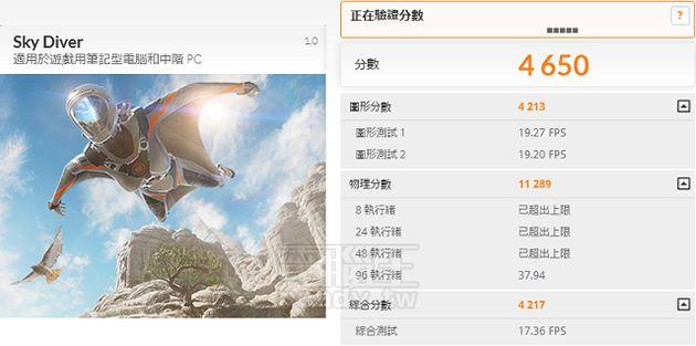 Intel Core i7-6700K procesor - wydajność w 3DMark Sky Diver