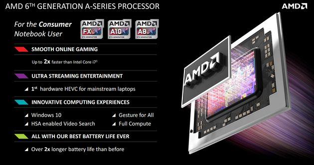 AMD APU Carrizo procesor