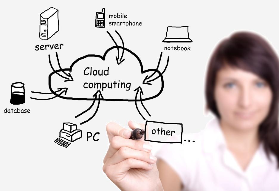 chmura do firmy