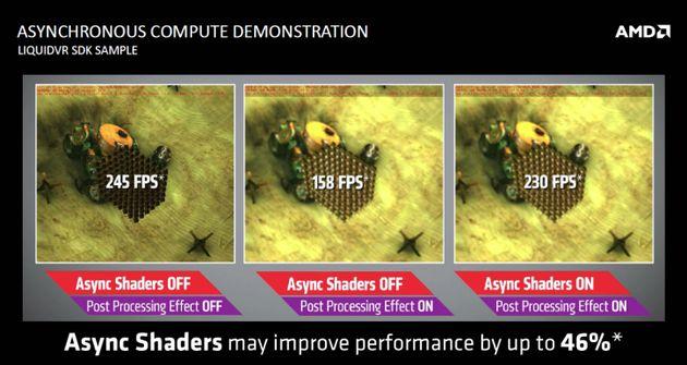 DirectX 12 - asynchroniczne jednostki cienujące