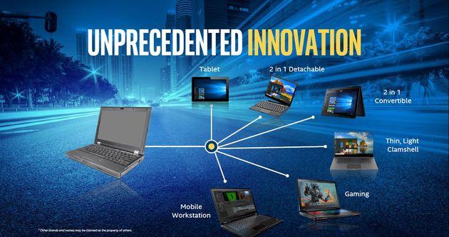 Intel Skylake - zastosowanie procesorów