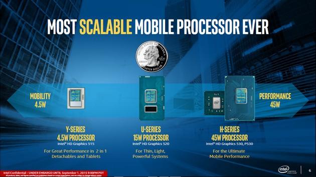 Intel Skylake - skalowanie mikroarchitektury