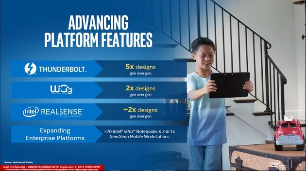 Intel Skylake - najważniejsze funkcje platformy