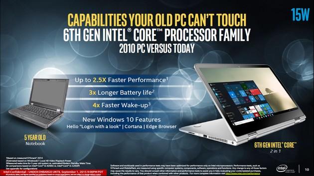Intel Skylake - różnice w laptopie