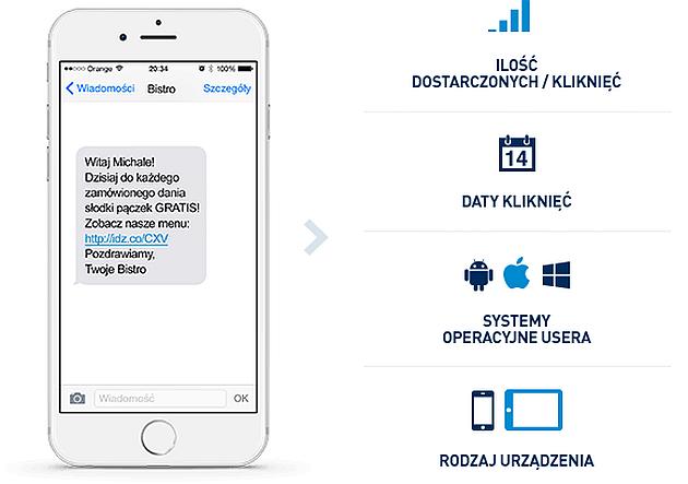 SMSAPI.pl masowa wysyłka SMS