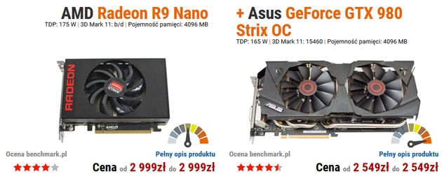 AMD Radeon R9 Nano vs ASUS GeForce GTX 980 Strix OC