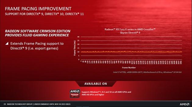 AMD Radeon Software Crimson Edition: sterowniki i pakiet dla kart