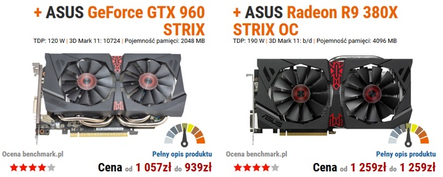 ASUS GeForce GTX 960 STRIX vs ASUS Radeon R9 380X STRIX