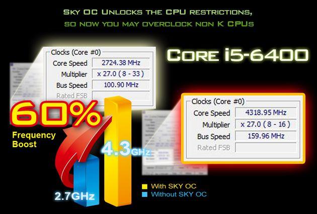 ASRock Sky OC - podkręcanie Core i5-6400