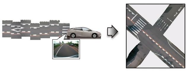 Toyota system foto