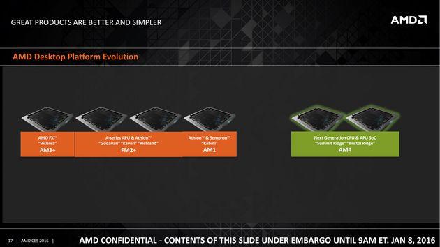 AMD AM4 - nowa podstawka