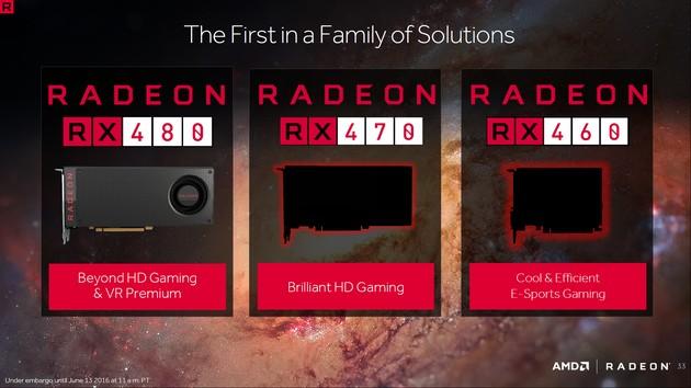 AMD Radeon RX 480, RX 470 i RX 460 karty graficzne Polaris