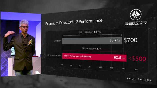 AMD Radeon RX 480 - prezentacja karty graficznej