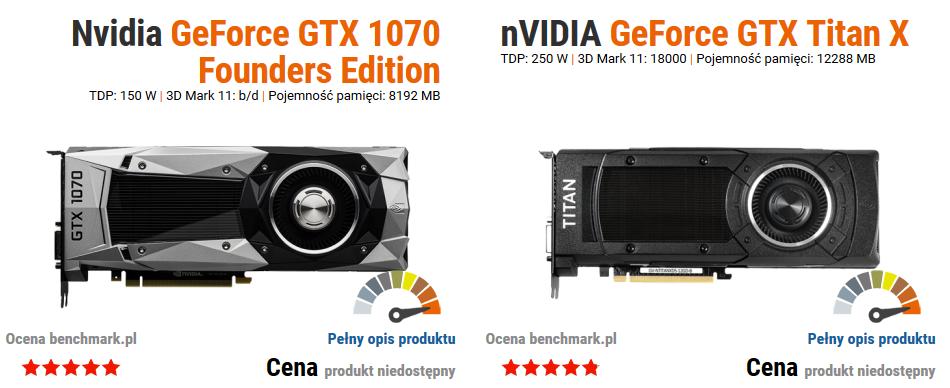 Nvidia GeForce GTX 1070 vs GeForce GTX Titan X