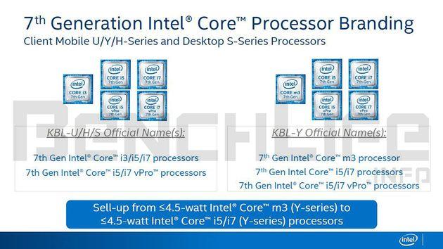 Intel Kaby Lake - oznaczenia nowych procesorów