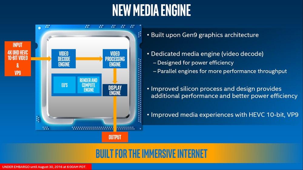 Intel Kaby Lake - premiera procesorów