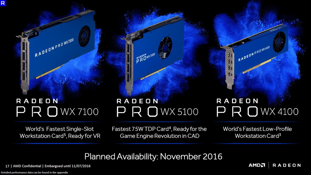 AMD Radeon Pro WX