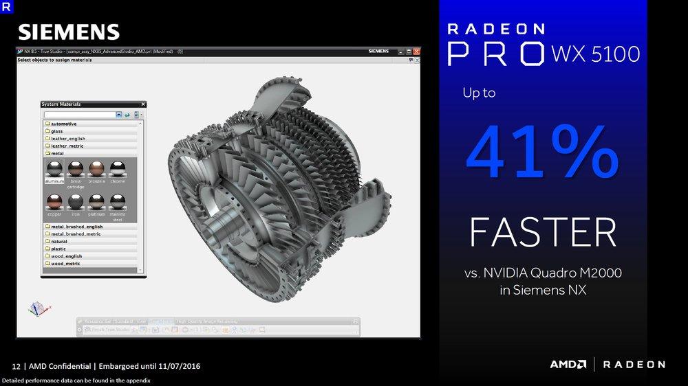 AMD Radeon Pro WX 5100 karta graficzna