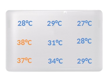 Asus Transformer Book T200TA temperatury obciążenie