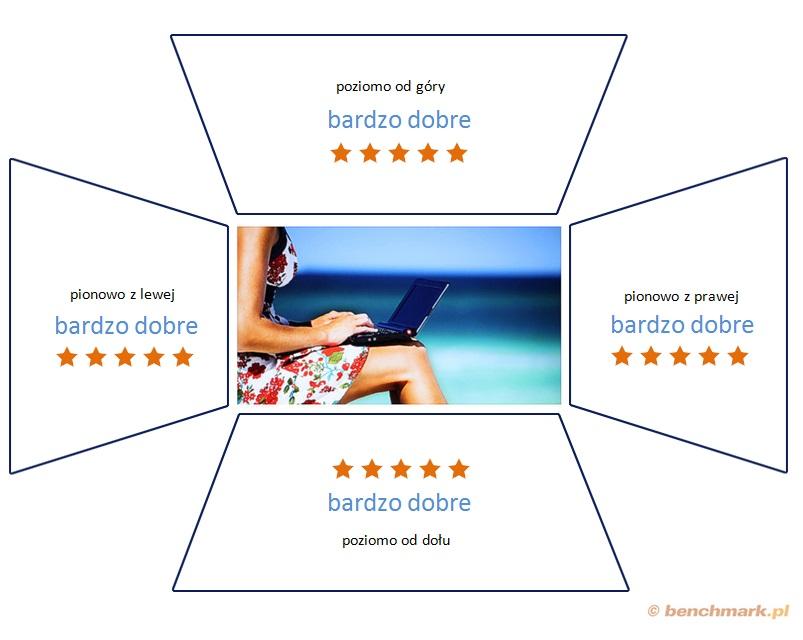 Lenovo Yoga 3 Pro kąty widzenia