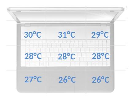 Lenovo Yoga 3 Pro temperatury spoczynek
