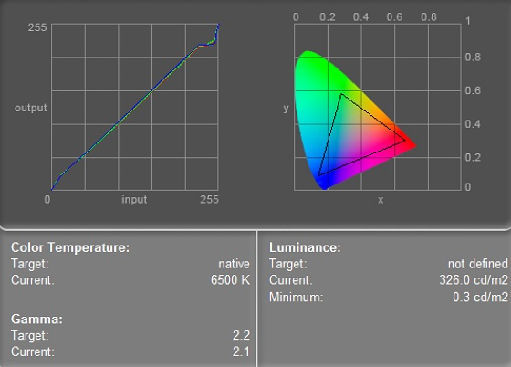 Asus NX500JK kolorymetr