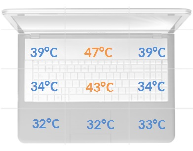 Asus NX500JK temperatury obciążenie