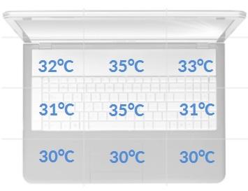 Asus NX500JK temperatury spoczynek