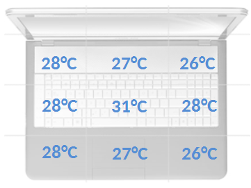 XNOTE P65 temperatury spoczynek