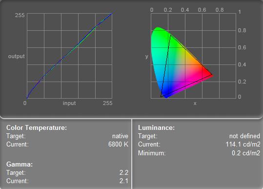 iiyama ProLite XB3070WQS ustawienia standard