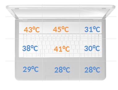 MSI GS30 Shadow temperatury obciążenie