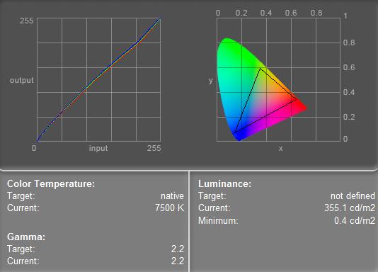 Asus Pro B551LA - kolorymetr