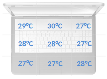 Asus Pro B551LA temperatury spoczynek