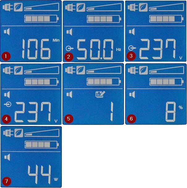 Informacje na ekranie APC BR900GI