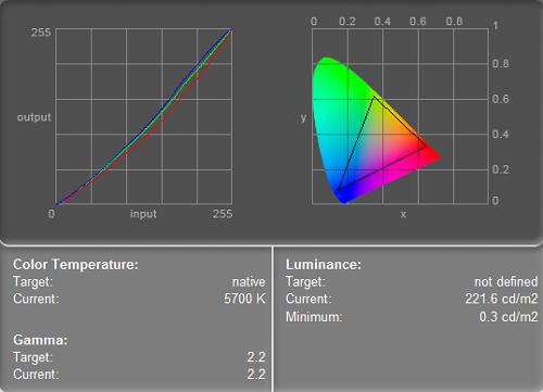 iiyama ProLite XUB3490WQSU ustawienia standard