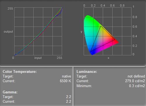 iiyama ProLite XUB3490WQSU jasność maksymalna, kontrast 50
