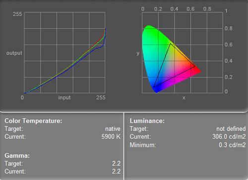 iiyama ProLite XUB3490WQSU jasność maksymalna