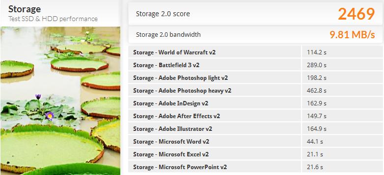 pcmark 8 storage