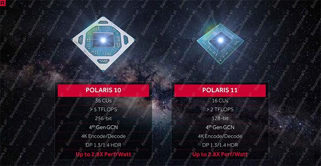Polaris 10 i 11