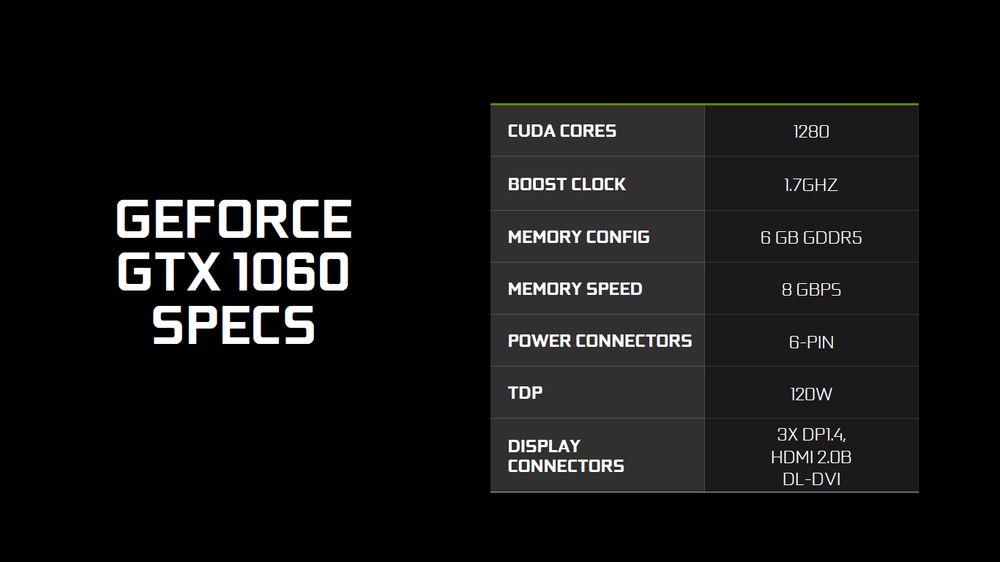 Nvidia GeForce GTX 1060 - specyfikacja