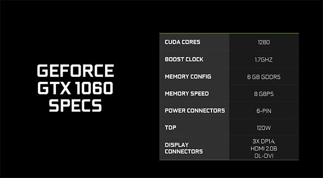GeForce GTX 1060 specyfikacja