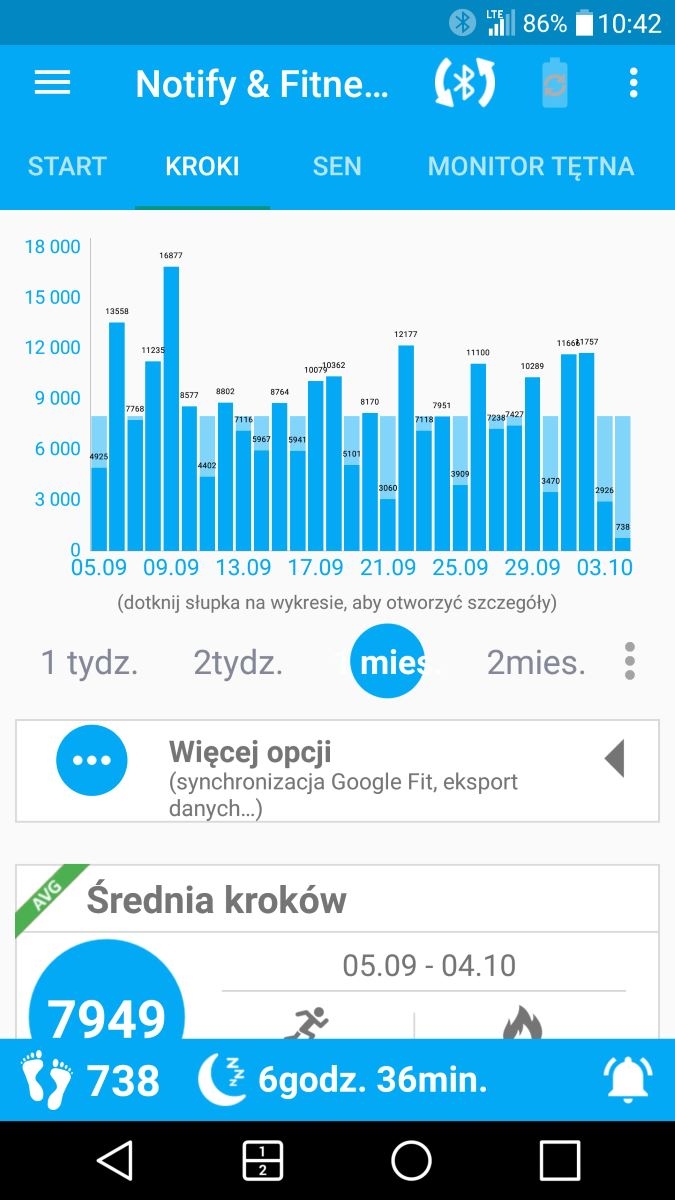 Notify & Fitness for Mi Band licznik kroków