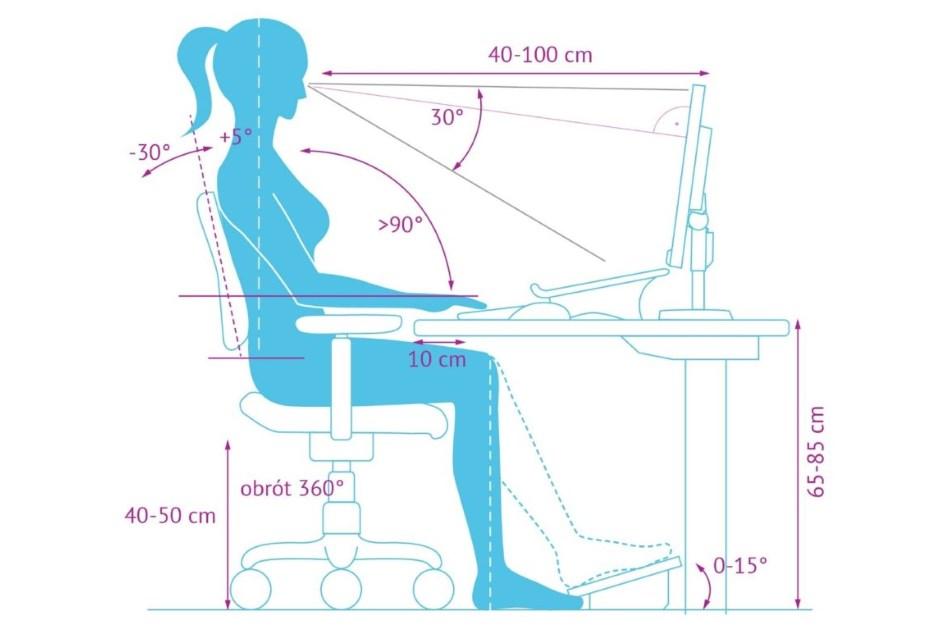 prawidłowa pozycja przed komputerem - schemat