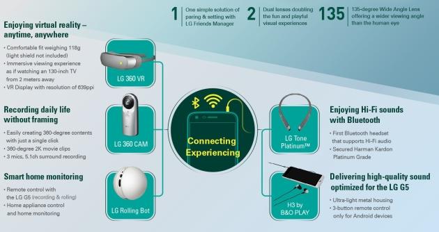 LG G5 akcesoria