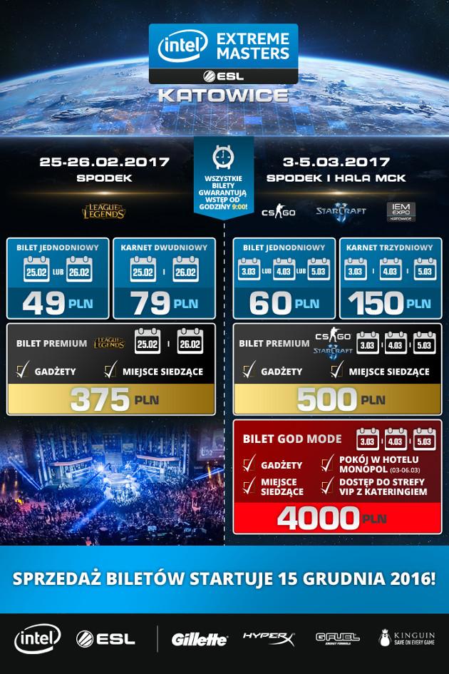 IEM 2017 Katowice infografika