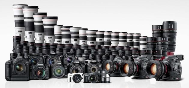 System Canon EOS