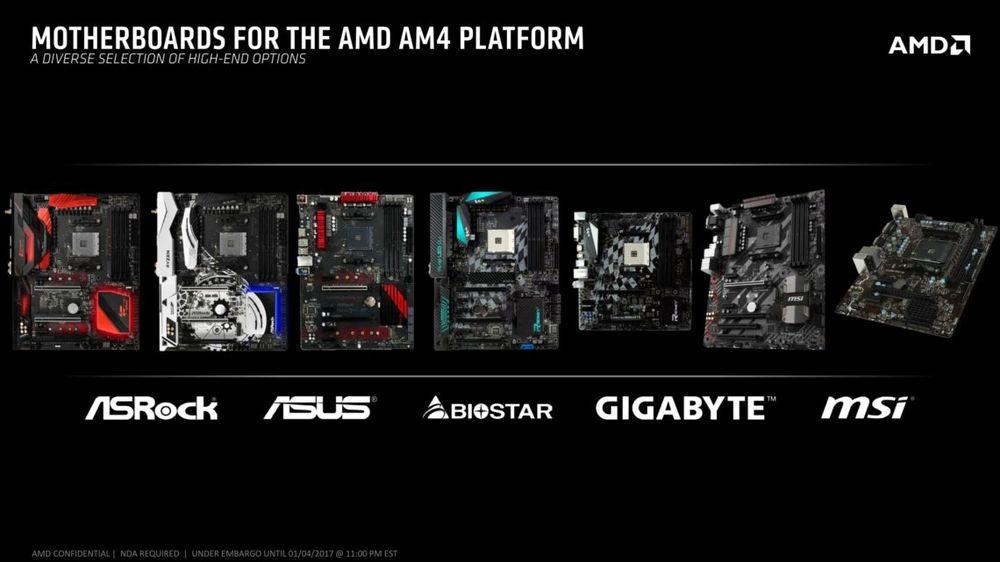 AMD AM4 płyty główne