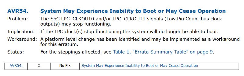 Intel Atom C2000 - problemy