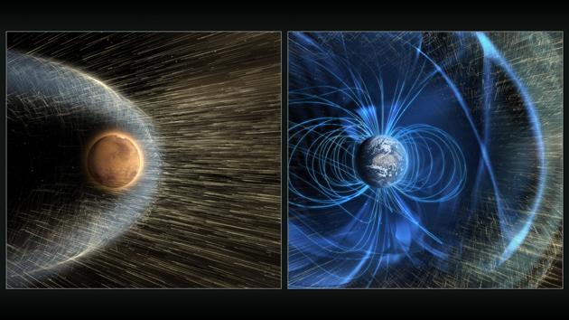 Mars Ziemia wiatr słoneczny